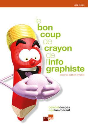 Le Bon coup de crayon de l'infographiste